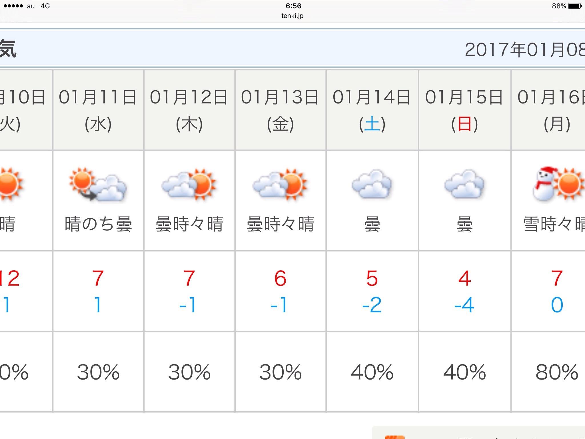 週間天気予報です。
